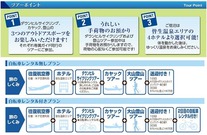「サイクリング・カヤック・登山ツアー3日間」byモンベル×ANAセールス