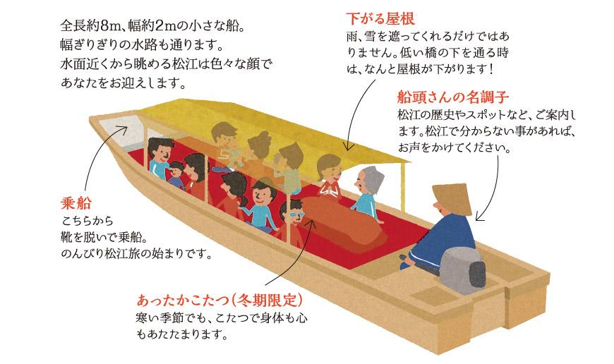 堀川遊覧船「ぐるっと松江堀川めぐり」