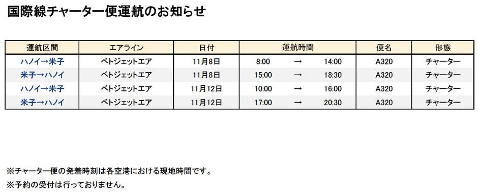 【米子空港国際チャーター便】